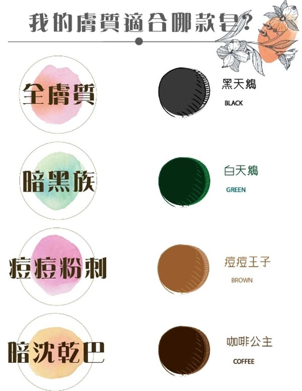 LAMIAN 蜘蛛絲皂 痘痘王子 airbubu-001.jpg