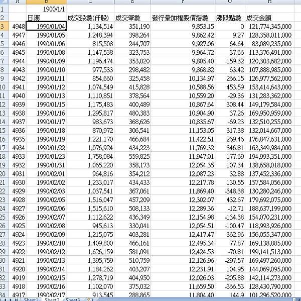台股大盤指數及成交量.jpg