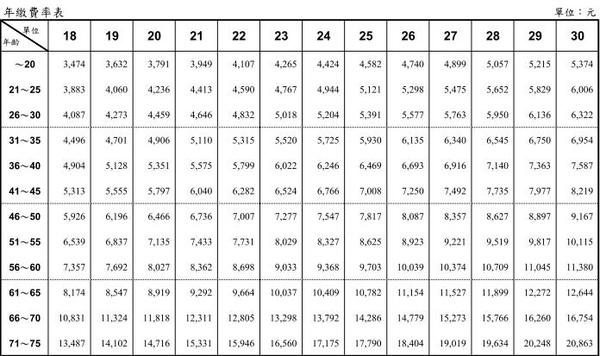 富邦實支實付費率表2.JPG