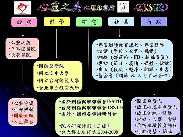 2015 台灣輔導與諮商學會年會