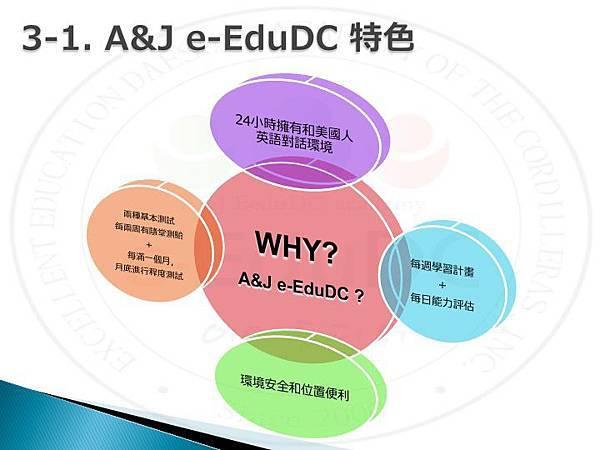 [轉載自碧瑤A&J語言學校台灣專屬部落格] A&J e-EduDC語言學校 特色