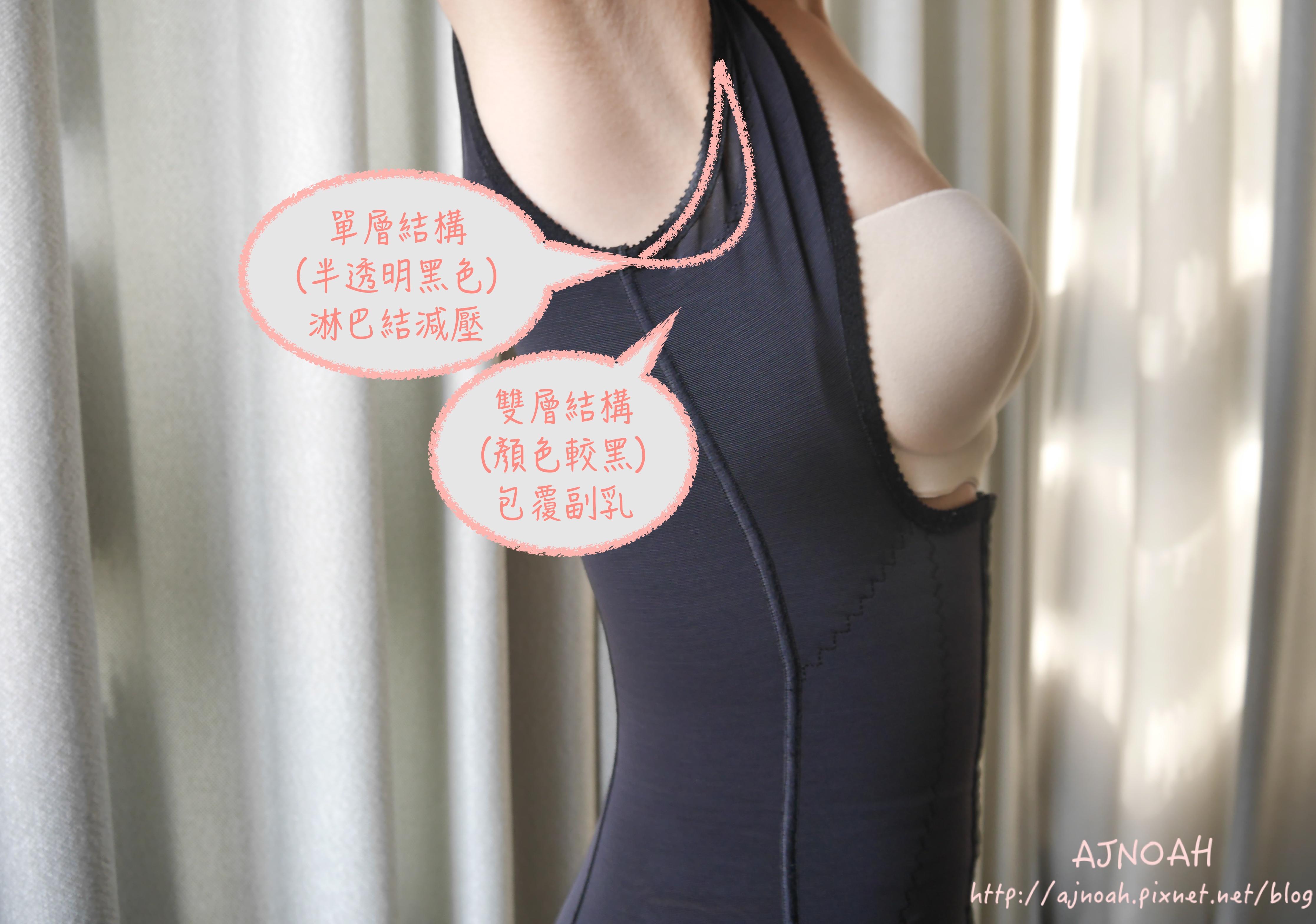 別花冤枉錢!挑選塑身衣的7個細節,打造完美S型曲線(從年輕穿到老)