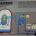 2012-11-台電核能發電二廠3
