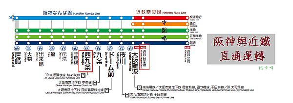 阪神近鐵直通運轉.png