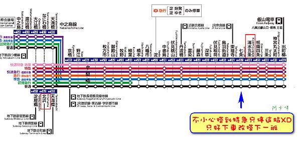 京阪電車路線簡圖.png