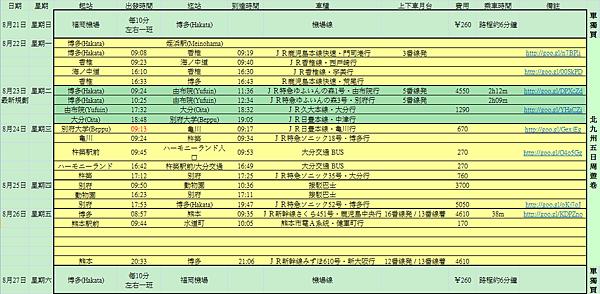 2016-09-06 00_32_18-Microsoft Excel - 福岡自由行規劃.xlsx.png