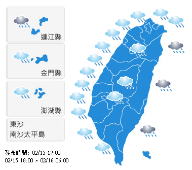Forecast01.png