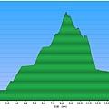 加里山小O坡度圖.jpg