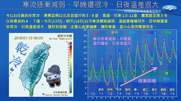 20180114溫度圖.png