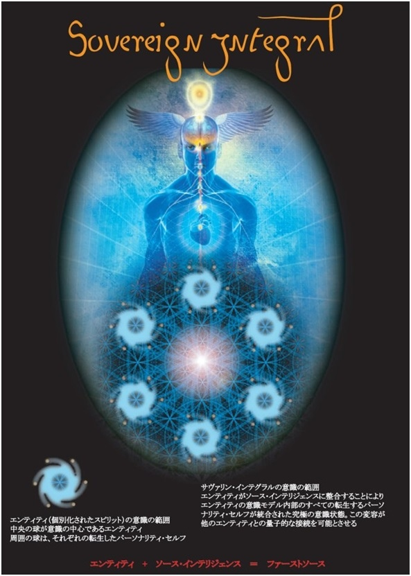 光體 量子存在