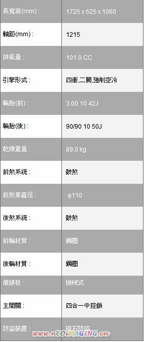 三陽SYM WOO 100機車9