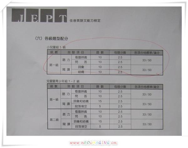 JEPT第二十屆佳音英語文能力檢定[小兒童組第一級]7