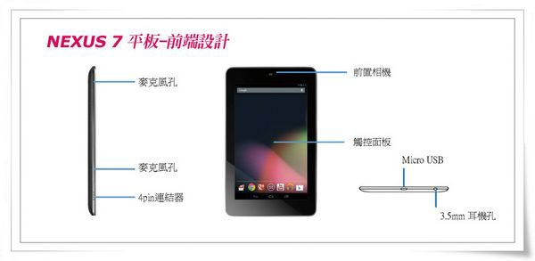 Google Nexus 7平板電腦[ASUS華碩]9