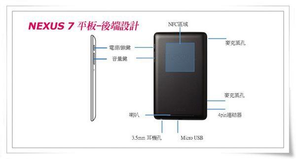 Google Nexus 7平板電腦[ASUS華碩]10