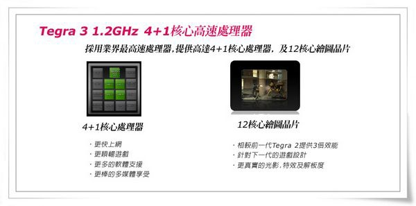 Google Nexus 7平板電腦[ASUS華碩]11
