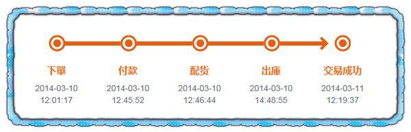 小米行動電源[小米科技Xiaomi]1
