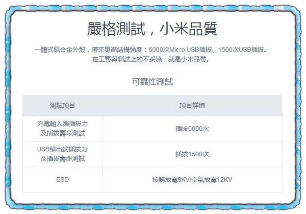 小米行動電源[小米科技Xiaomi]18