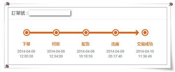 2014 米粉節_小米行動電源_5200mAh版_[小米科技Xiaomi]1