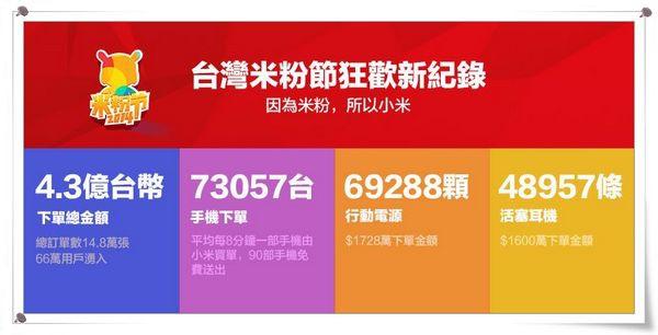 2014 米粉節_小米行動電源_5200mAh版_[小米科技Xiaomi]21