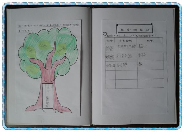 恆宇的成長_我的創作小書[一年級]6