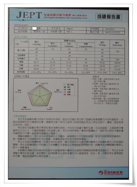 第二十四屆JEPT佳音英語文能力檢定[兒青組第三級]10