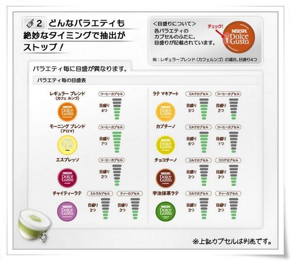 雀巢 NESCAFE Dolce Gusto Genio Premium MD9747-WR 膠囊咖啡機10