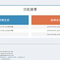 screencapture-emask-taiwan-gov-tw-msk-main-jsp-2020-04-06-02_10_53.png