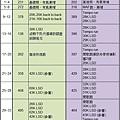 2017 百K菜單.jpg