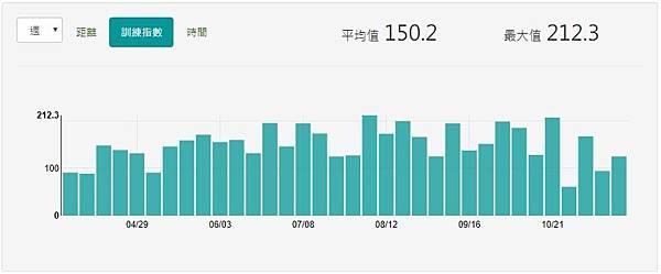 20171124_2nd 100K 練跑3.jpg