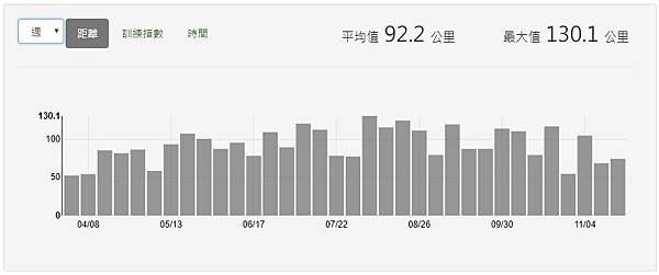20171124_2nd 100K 練跑1.jpg