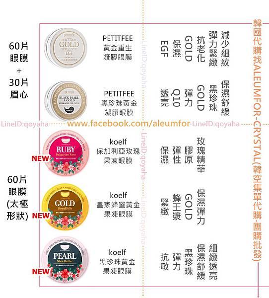 韓國代購#Petitfee與koelf眼膜差異比較