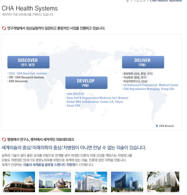 ALEUMFOR獨家#韓國醫院集團 CHA:LAB