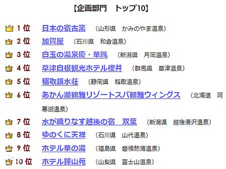 2014(39屆)日本百選溫泉旅館飯店(企劃)1~10名.png