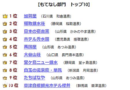 2014(39屆)日本百選溫泉旅館飯店(服務)1~10名.png