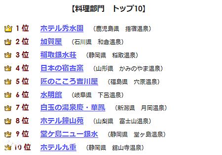 2014(39屆)日本百選溫泉旅館飯店(料理)1~10名.png