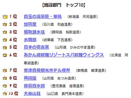 2014(39屆)日本百選溫泉旅館飯店(設施)1~10名.png
