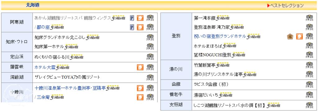 2015日本溫泉飯店旅館250選_-_北海道地區.png