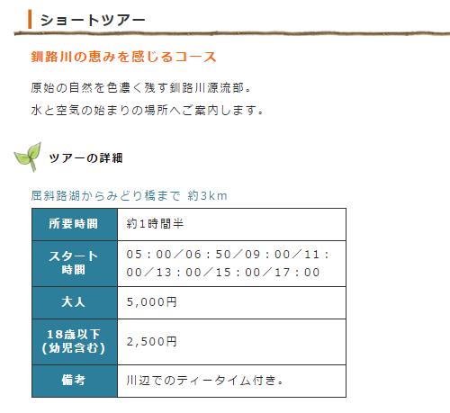 釧路川course時間、費用2.png