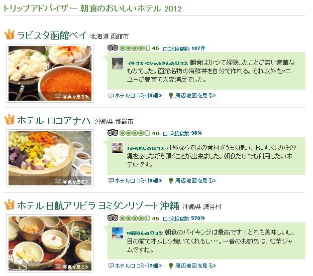 全日本最棒早餐2012.png