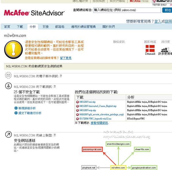 MCAFEESITEADVISOR01.jpg