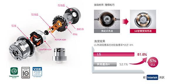 05_Smart Inverter Motor_C3