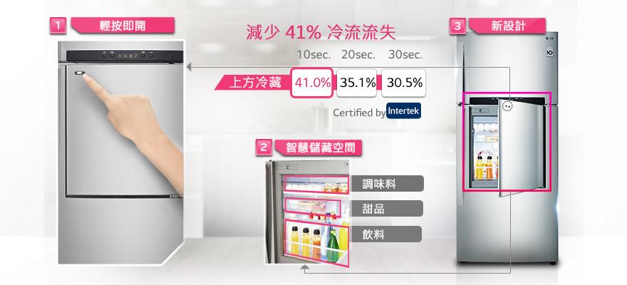 refrigerators_GR-DA560SV_02_Door-in-Door_880x400