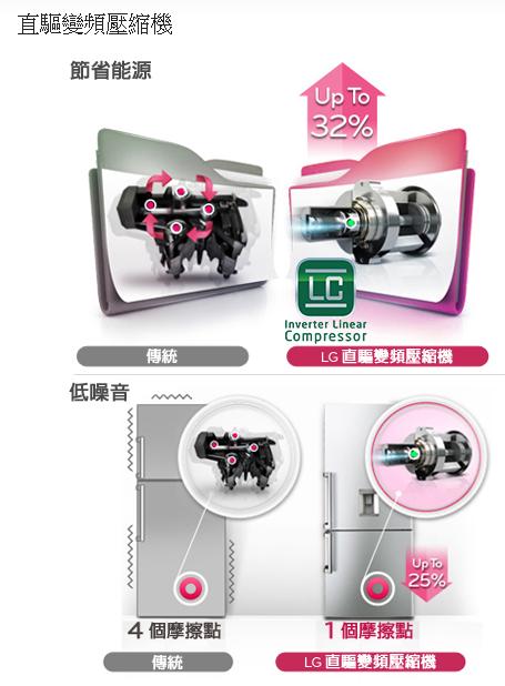 FireShot Capture 156 - LG 冰箱│GR-DB78G 門中門魔術空間對開冰箱 - http___www.lg.com_tw_refrigerators_lg-GR-DB78G