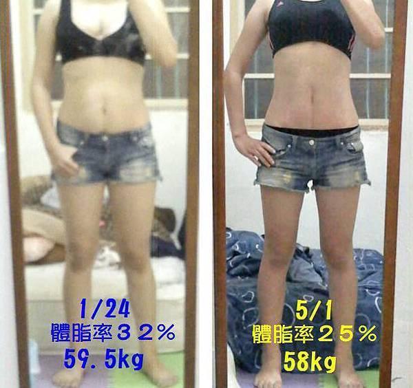 體重不代表身型