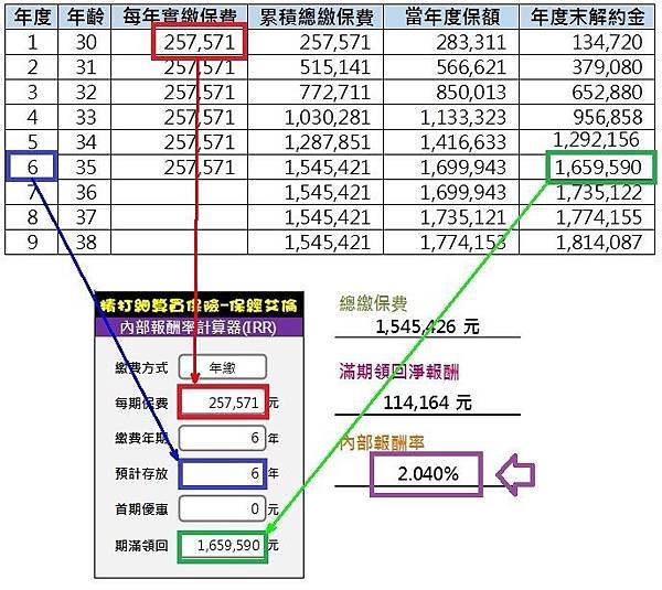 儲蓄險-範例2.jpg