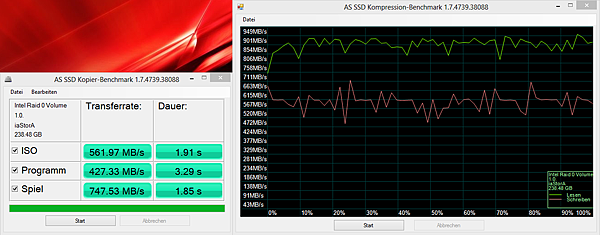 AS SSD Kopier-Benchmark 1.7.4