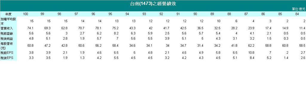 台南eps.JPG