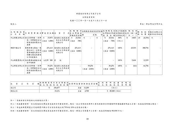 2011_1712_20120612F04_20120618_134629_頁面_106