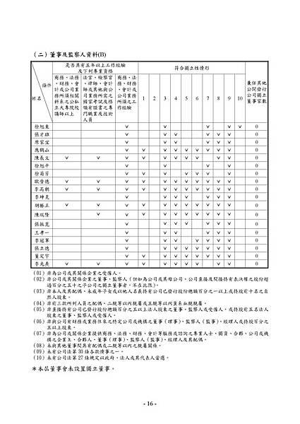 1102_頁面_020