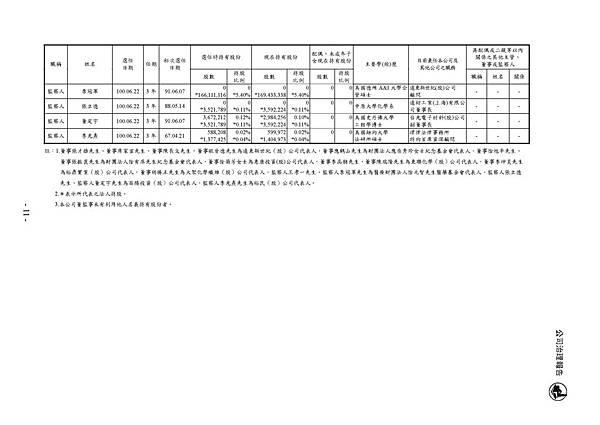 1102_頁面_015
